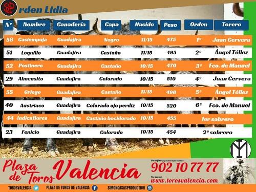 guadajira valencia